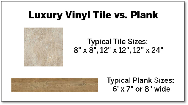 Luxury Vinyl Tile and Plank Flooring Comes