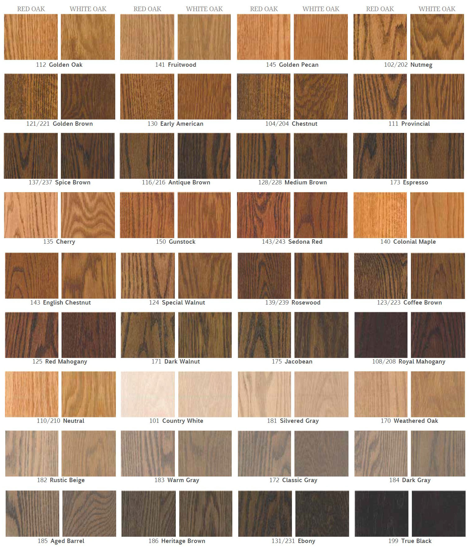 Hardwood flooring stain colors from DuraSeal